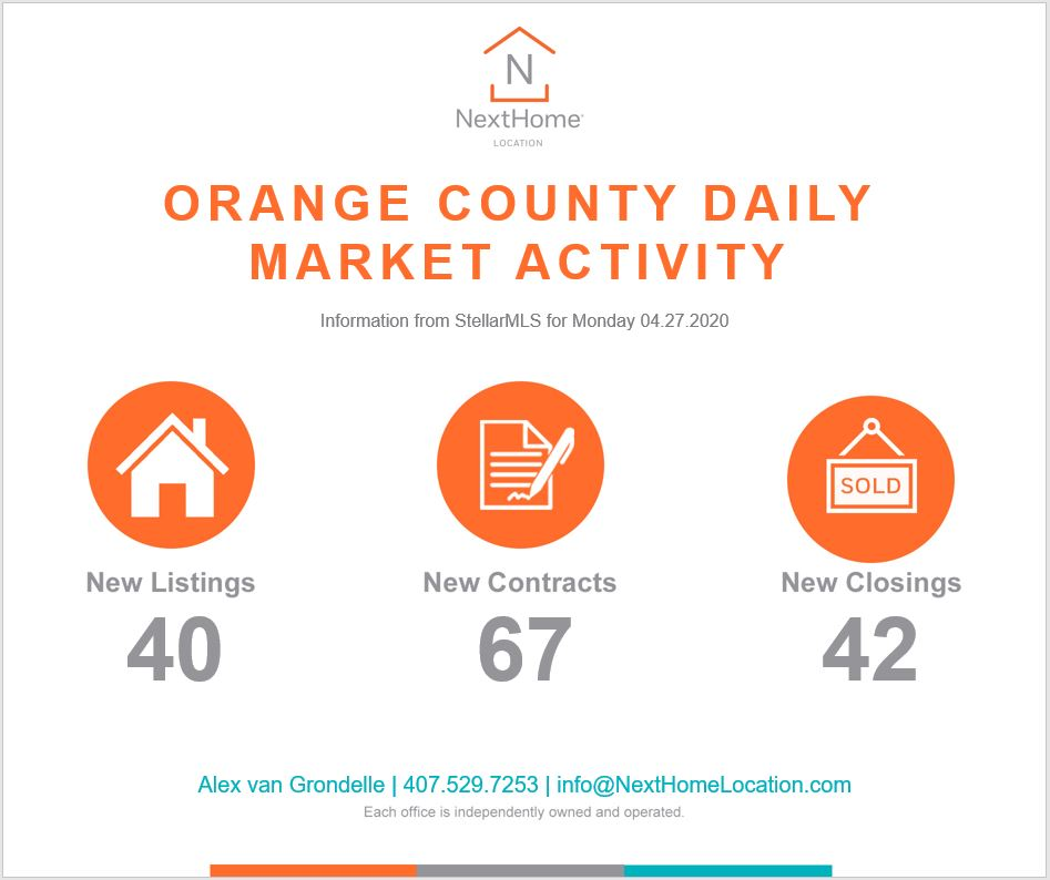 2020 April 27th Orange County Numbers